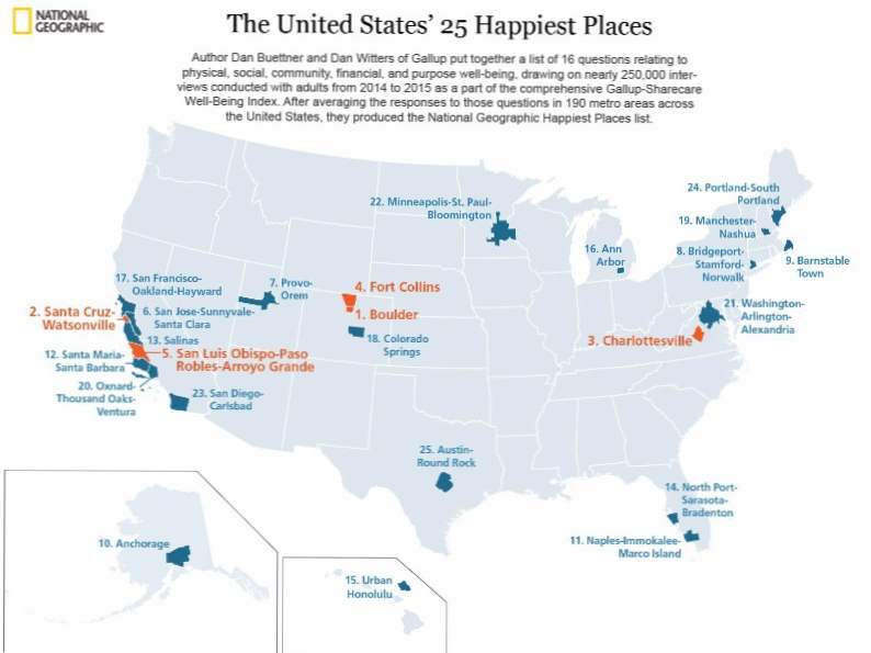 3 colorado metros named to national geographics list of happiest cities in america 2